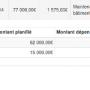 Screenshot-budget-module-achats-opengst-OK